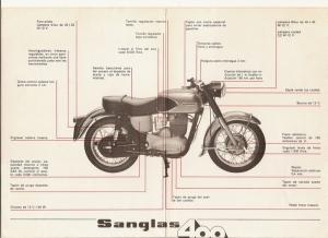 La moto Sanglas, mensajera del miedo.